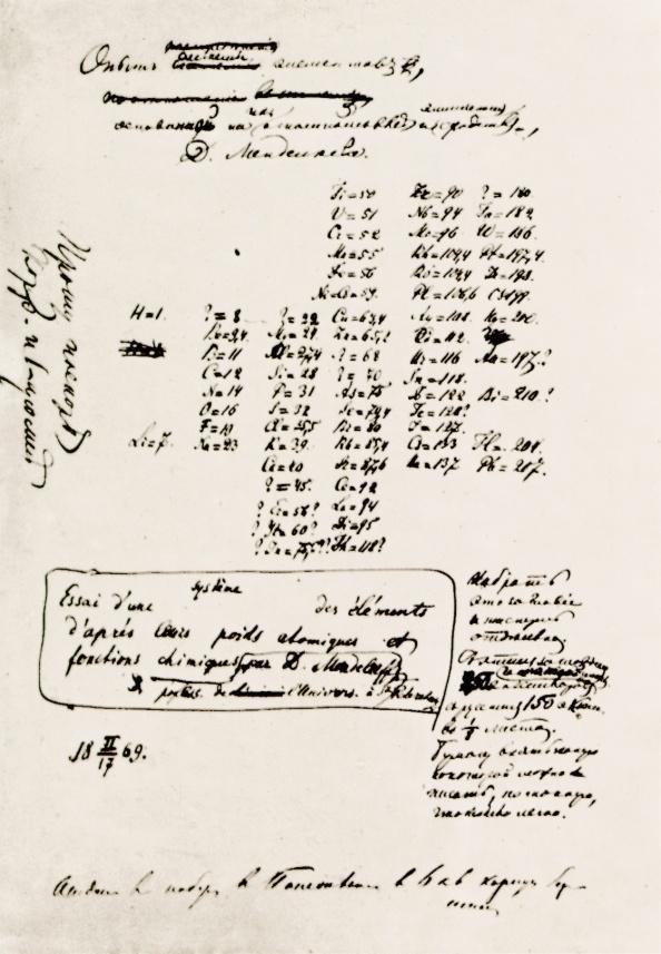 Ένα χειρόγραφο σχέδιο του Περιοδικού Πίνακα των στοιχείων, από τον ίδιο τον Μεντελέγιεφ
