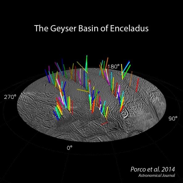 Μια τρισδιάστατη αναπαράσταση 98 πιδάκων στο νότιο πόλο του Εγκέλαδου (Image Credit: NASA/JPL-Caltech/Space Science Institute)