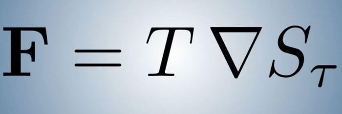intelligence equation