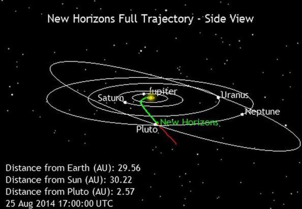 new horizon1