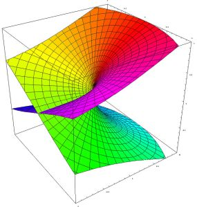 Riemann_surface_sqrt
