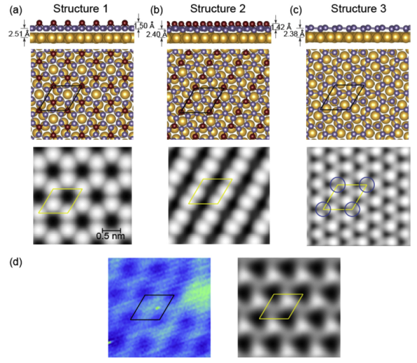 Atomic structures (side and top views) and simulated STM images of three different models of germanene