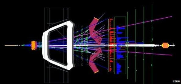 Στον LHC πραγματοποιούνται 40 εκτομμύρια κρούσεις ανά δευτερόλεπτο
