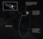 Καλλιτεχνική άποψη της διαδικασίας προσέγγισης και εισόδου σε τροχιά γύρω από τον Άρη του διαστημικού οχήματος MAVEN
