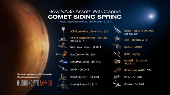 comet_mars