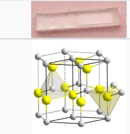 Νιτρίδιο του Γαλλίου (GaN)
