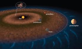 Καλλιτεχνική απεικόνιση του πρώιμου ηλιακού μας συστήματος. Η λευκή διακεκομένη γραμμή εκφράζει την μετάβαση από το θερμότερο εσωτερικό ηλιακό σύστημα, όπου ο πάγος δεν είναι σταθερός (καφέ) προς το εξώτερο ηλιακό σύστημα όπου το παγωμένο νερό είναι σταθερό (μπλε).