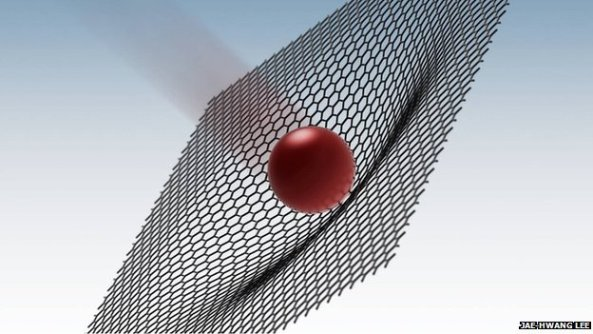 graphene_whatsubject