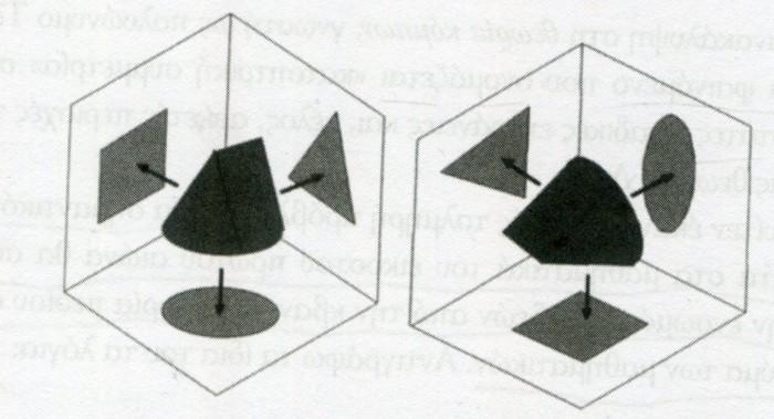 Δείτε πως λειτουργεί η υπερσυμμετρία. Αριστερά: ένας φελλός που ταιριάζει σε τρία σχήματα οπών. Δεξιά. Επίδραση της στροφής του φελλού.