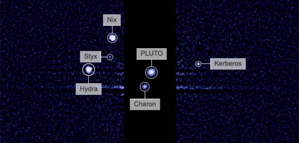 Ο Πλούτωνας και οι δορυφόροι του