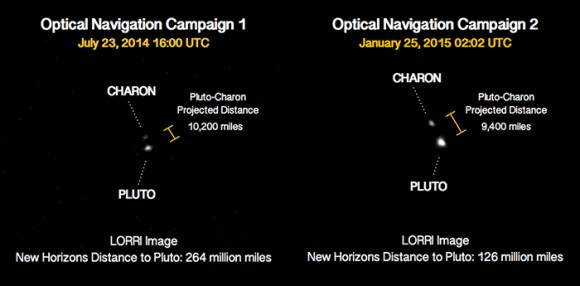 A comparison of images of Pluto and its large moon Charon, taken in July 2014 and January 2015. Between takes, New Horizons had more than halved its distance to Pluto, from about 264 million miles (425 million kilometers) to 126 million miles (203 million kilometers). Credit: NASA/Johns Hopkins University Applied Physics Laboratory/Southwest Research Institute.