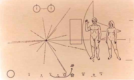 H χρυσή πλάκα που μεταφέρουν τα διαστημικά σκάφη pioneer 10 και 11
