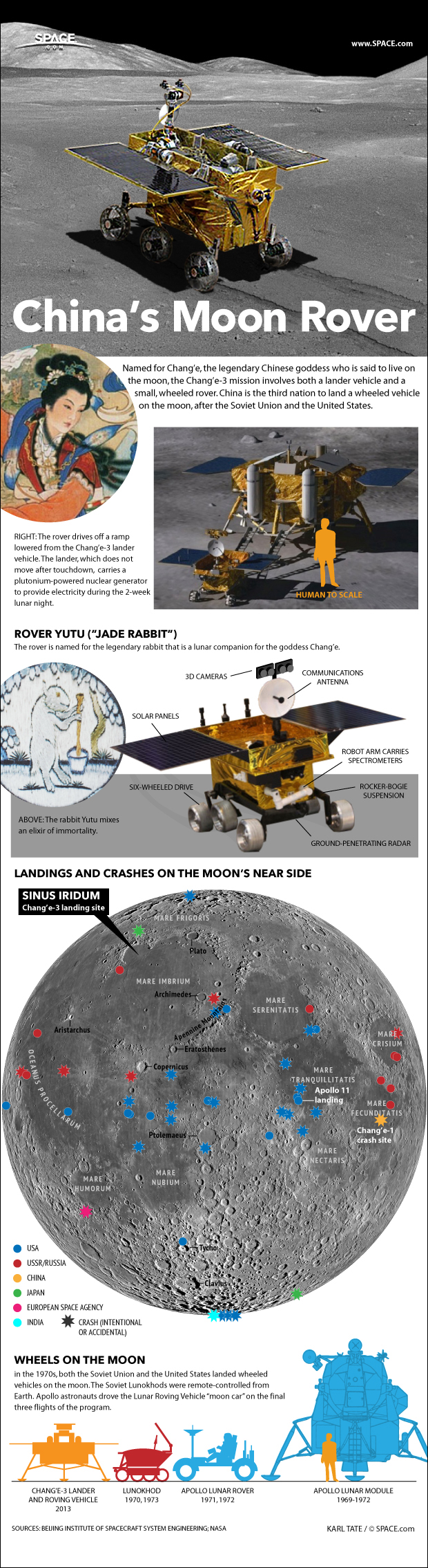 china-change3-moon-rover-131205c-02-EMBED