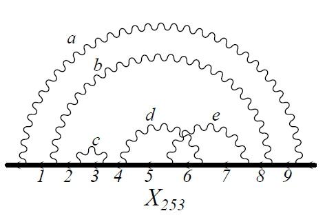 anomalous_magnetic_electron2
