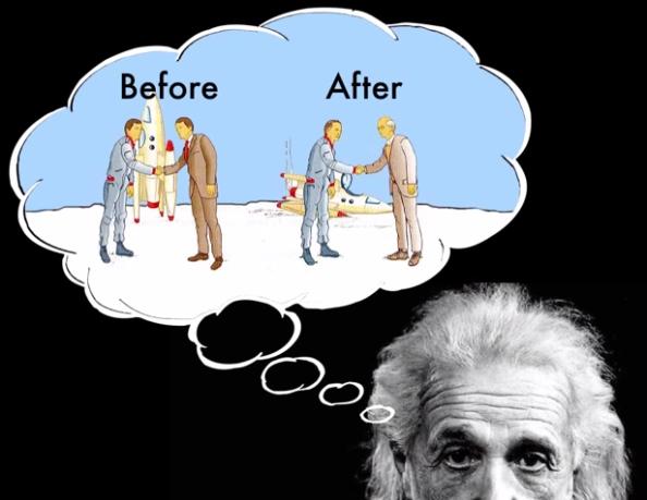 """Το πείραμα με τους δίδυμους που πραγματοποιεί η NASA, προφανώς δεν έχει σκοπό την επιβεβαίωση του """"παραδόξου των διδύμων"""", της διαστολής του χρόνου που προβλέπει η θεωρία της σχετικότητας του Einstein"""