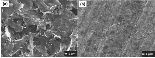 Εικόνες από ηλεκτρονικό μικροσκόπιο σάρωσης που δείχνει το μελάνι γραφενίου μετά το στέγνωμά του (a) και μετά την συμπίεσή του (b). H συμπίεση είναι απαραίτητη διότι βελτιώνει την ηλεκτρική αγωγιμότητα.