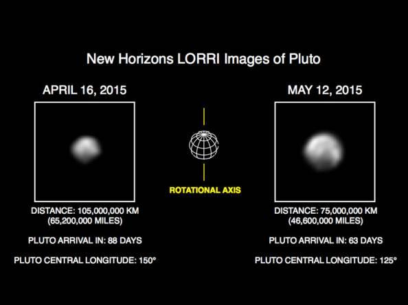 Pluto_nh-apr16-may12-2015