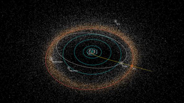 Η τροχιά του διαστημικού σκάφους New Horizons
