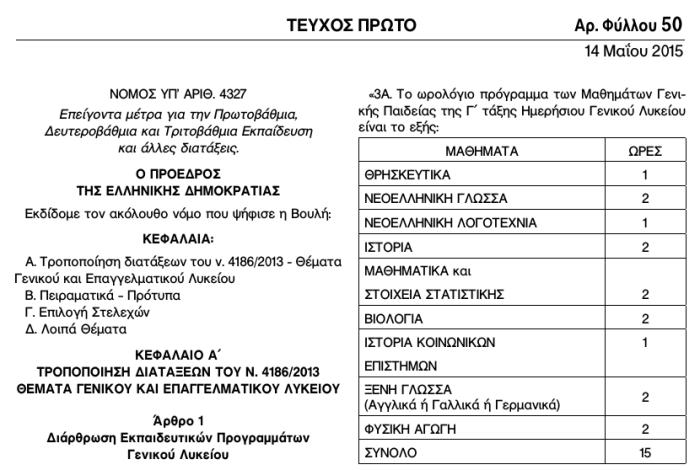 Υπενθυμίζεται ότι σύμφωνα με το νόμο υπ' αριθ. 4327 – ΦΕΚ 2015-Α50 https://nomoi.info/ΦΕΚ-Α-50-2015-σελ-1.html το μάθημα της Φυσικής Γενικής Παιδείας στη Γ' Λυκείου καταργήθηκε οριστικά και αμετάκλητα, ενώ το μάθημα των Θρησκευτικών παρέμεινε ακλόνητο.