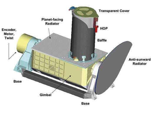 http://www.nasa.gov/mission_pages/MRO/spacecraft/sc-instru-crism.html
