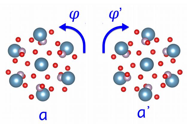 qubits