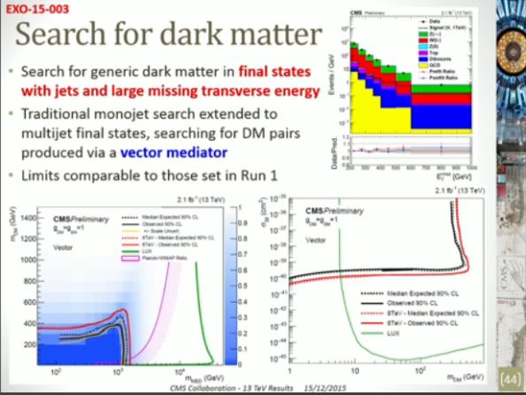 darkmattercms