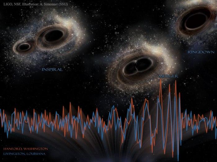 BHmerger_LIGO_960