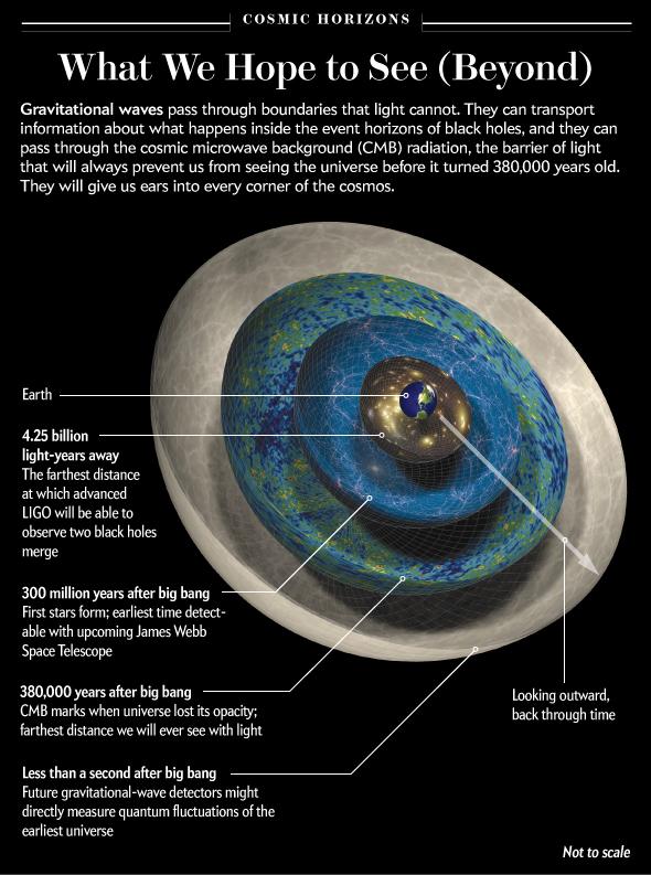 gravitational_waves_graphic2_v2_20160119