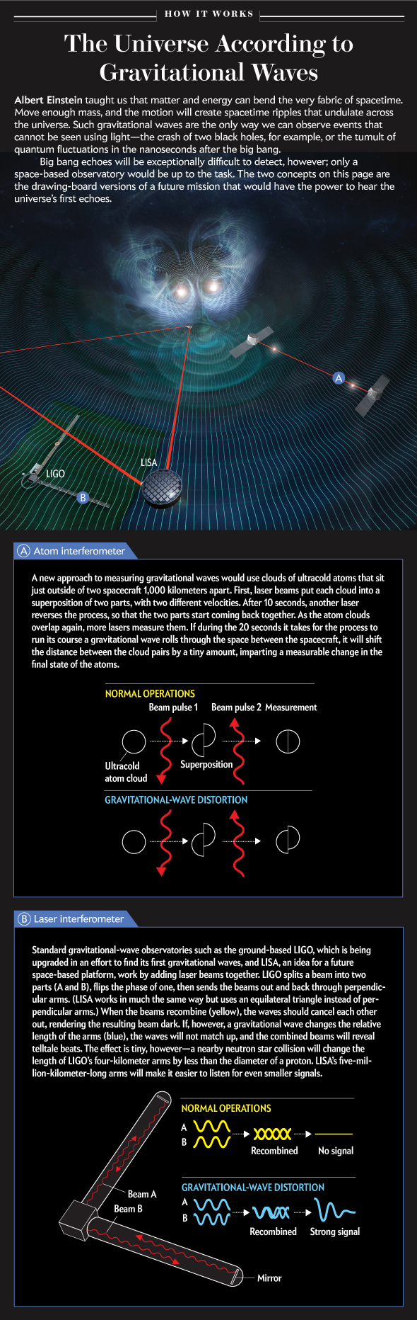 gravitational_waves_graphic_v2_20160119(1)