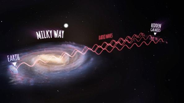 hidden-galaxies-radio-waves