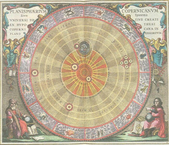 "Andreas Cellarius, αναπαράσταση του Κοπερνίκειου συστήματος από το "" Harmonia Macrocosmica"" (1660)"