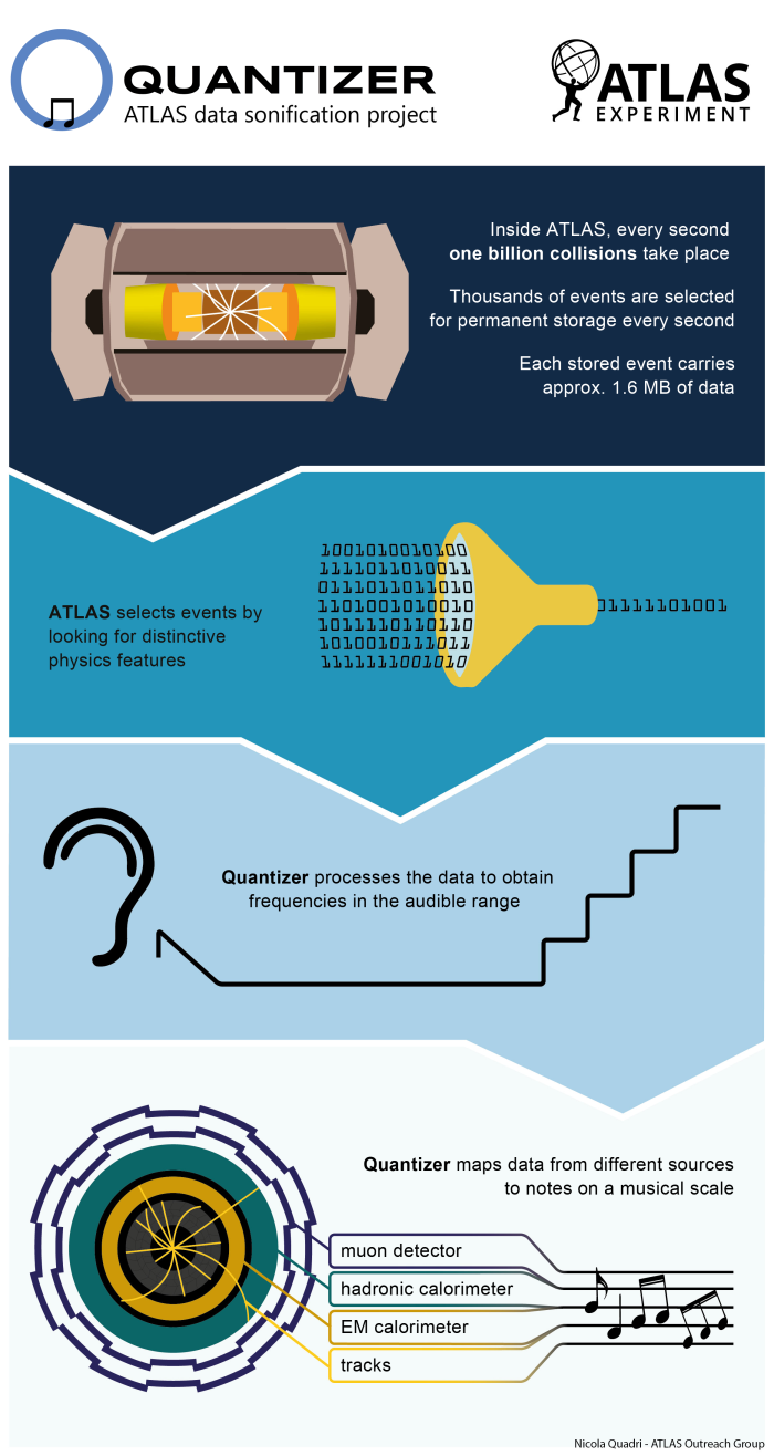 Quantizer-infographic-final