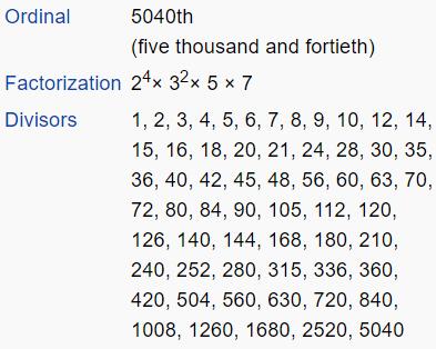 https://en.wikipedia.org/wiki/5040_(number)