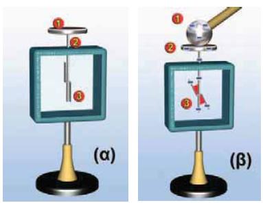 ηλεκτροσκόπιο