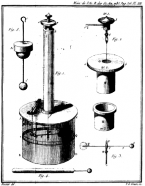 The torsion balance electrometer Coulomb used to make his observations (Image: Wikimedia commons)