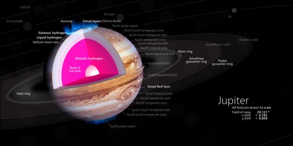 Jupiter_diagram.jpg