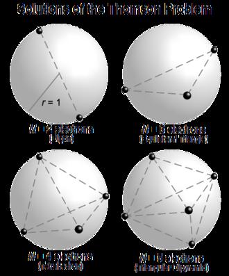 https://en.wikipedia.org/wiki/Thomson_problem
