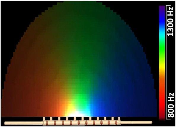 acoystic_prism_srep18911-f2