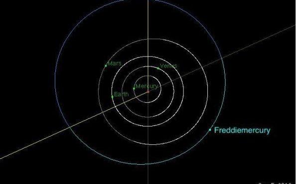 Ο αστεροειδής Freddie Mercury βρίσκεται στη ζώνη των αστεροειδών, μεταξύ Άρη και Δία