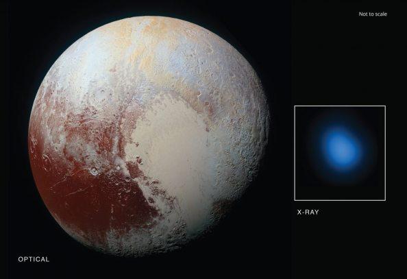 O Πλούτωνας όπως τον είδε to διαστημικό σκάφος New Horizons και δεξιά όπως φαίνεται από το διαστημικό τηλεσκόπιο ακτίνων Χ Chandra