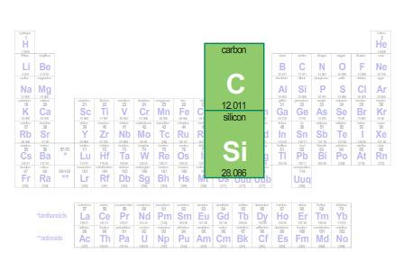 carbon_silicon