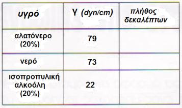 %cf%80%ce%b9%ce%bd%ce%b1%ce%ba%ce%b1%cf%82
