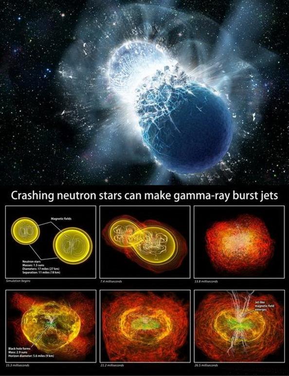 2-neutron