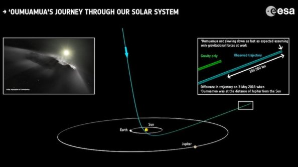 Oumuamua_s_journey_through_our_Solar_System_article_mob