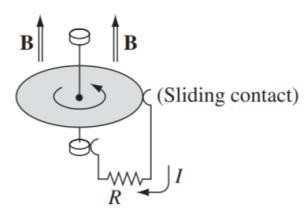 sliding contact